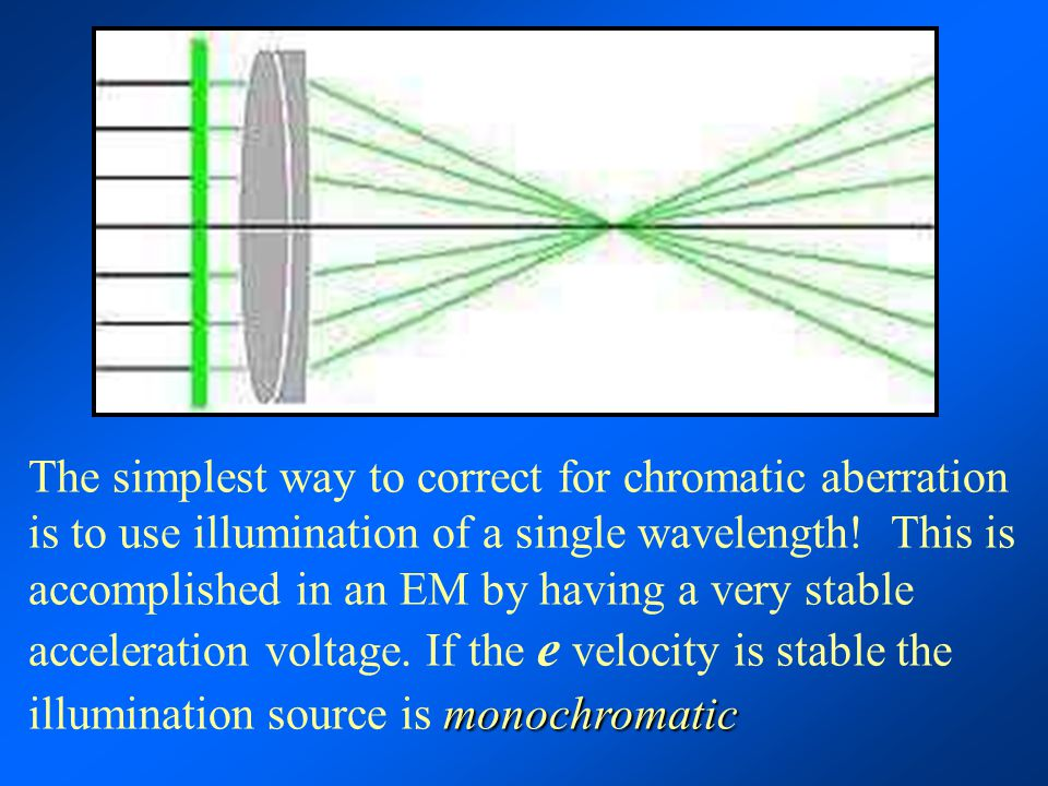 The simplest way to correct for chromatic aberration is to use illumination of a single wavelength.