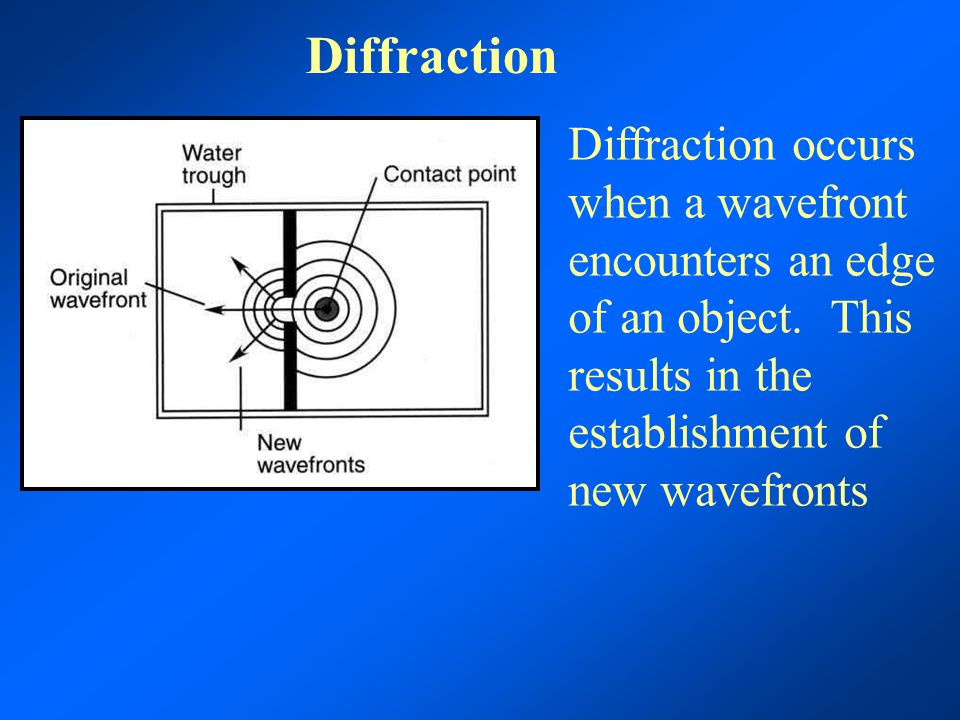 Diffraction Diffraction occurs when a wavefront encounters an edge of an object.