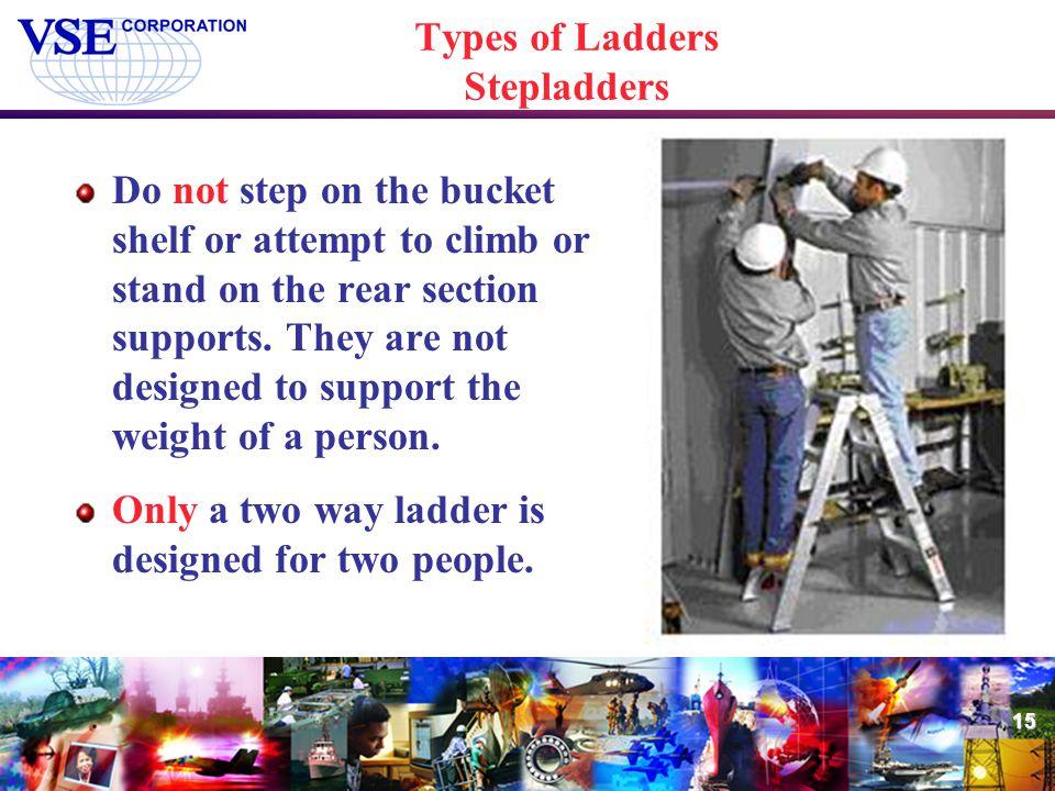 Types of Ladders Stepladders