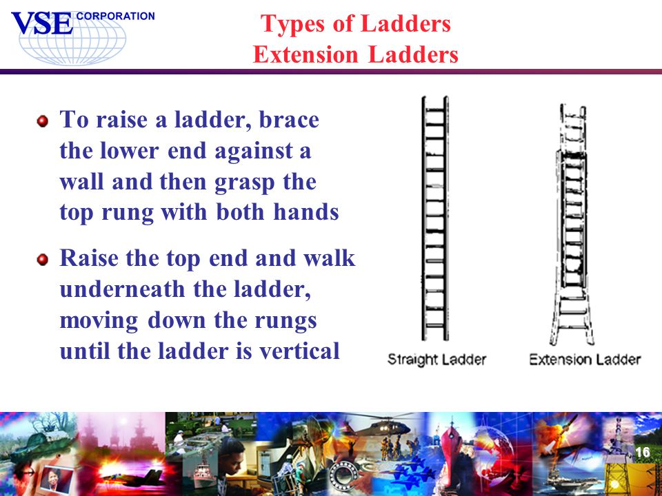 Types of Ladders Extension Ladders