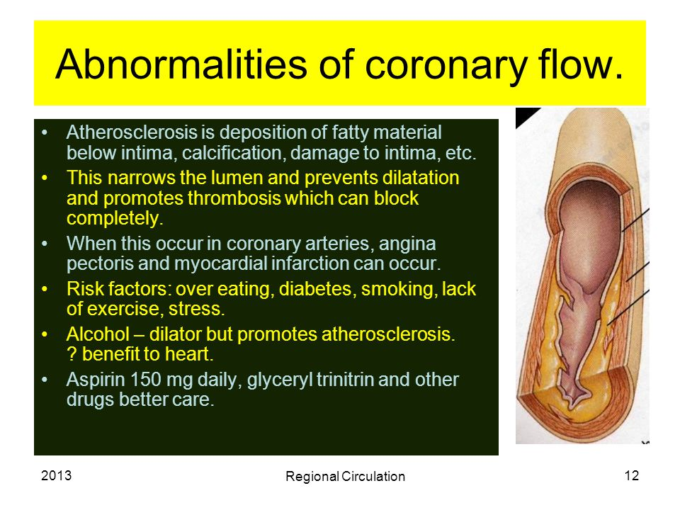 Abnormalities of coronary flow.