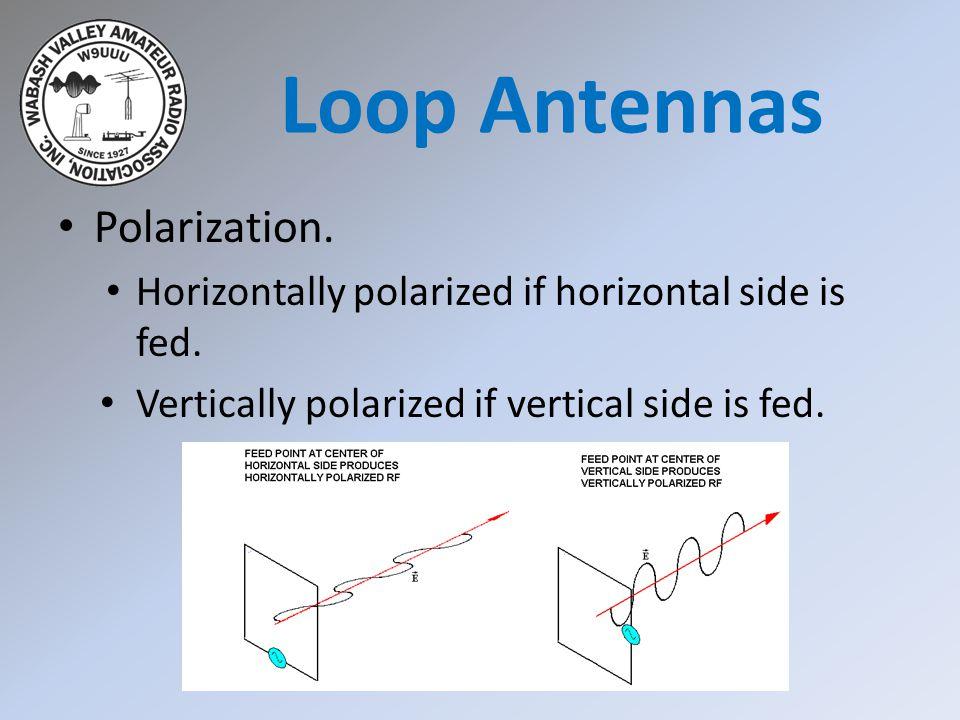 Loop Antennas Polarization.