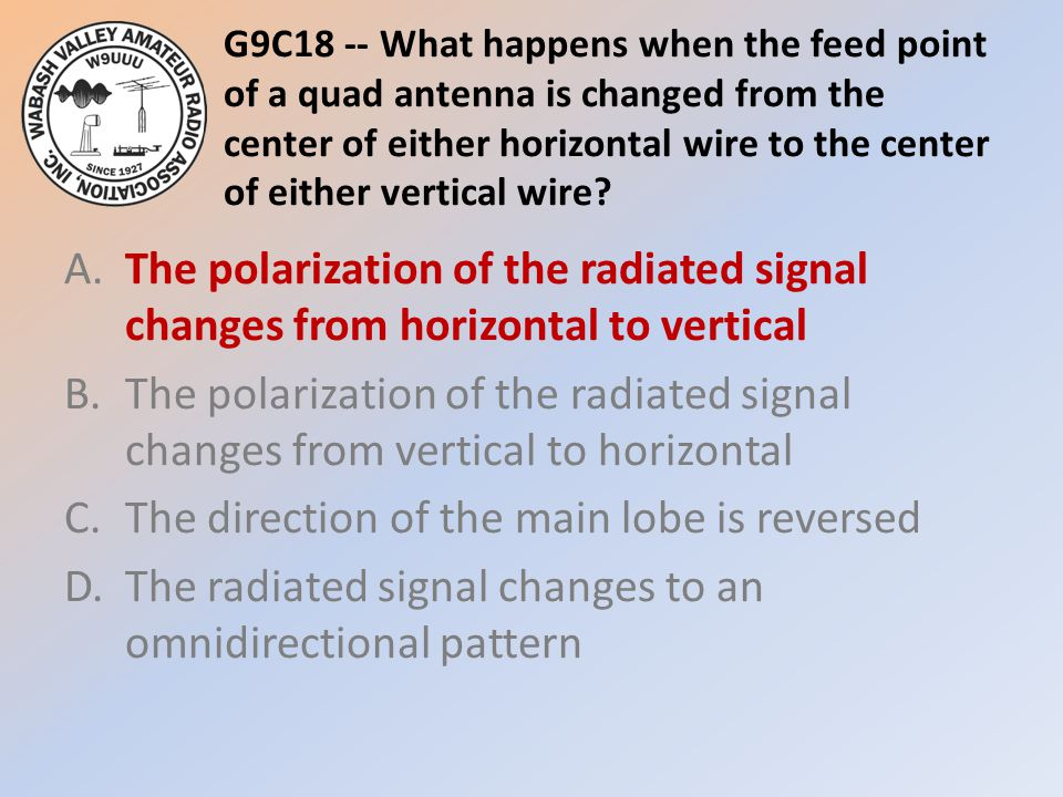 G9C18 -- What happens when the feed point of a quad antenna is changed from the center of either horizontal wire to the center of either vertical wire