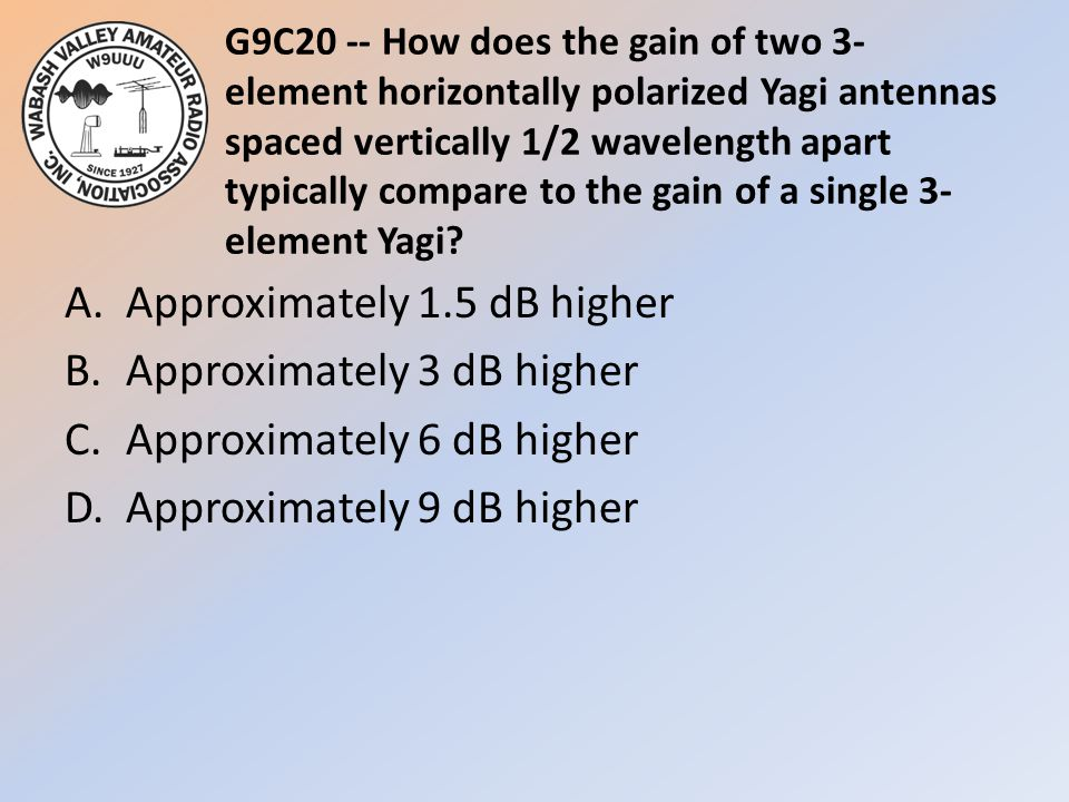G9C20 -- How does the gain of two 3-element horizontally polarized Yagi antennas spaced vertically 1/2 wavelength apart typically compare to the gain of a single 3-element Yagi