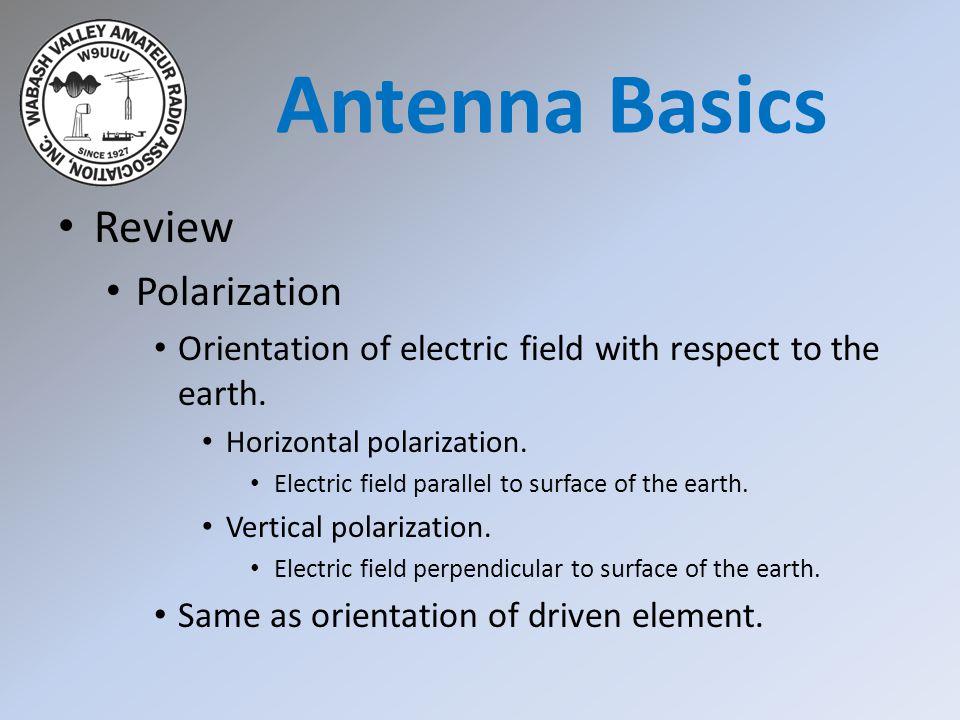 Antenna Basics Review Polarization