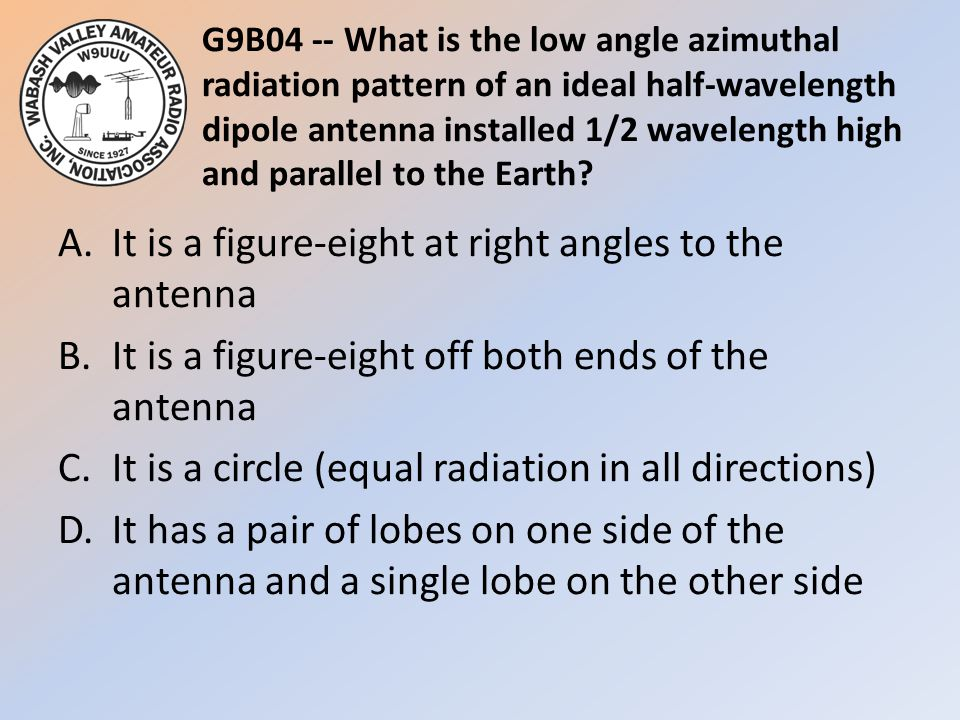 G9B04 -- What is the low angle azimuthal radiation pattern of an ideal half-wavelength dipole antenna installed 1/2 wavelength high and parallel to the Earth