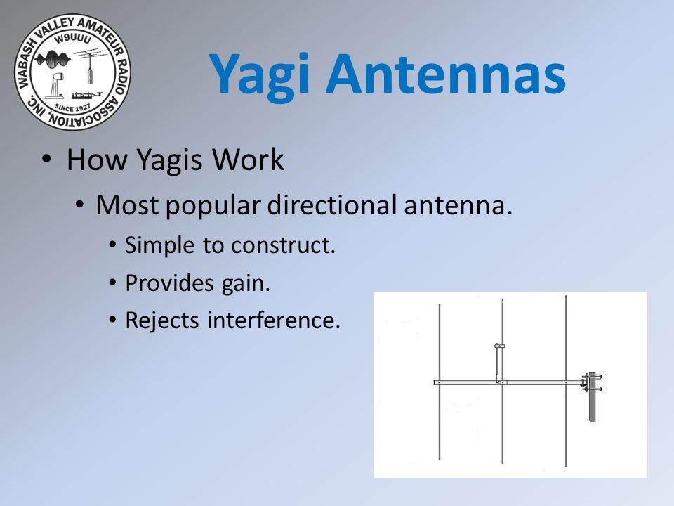 Yagi Antennas How Yagis Work Most popular directional antenna.