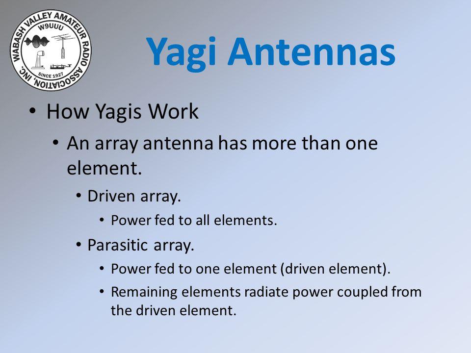 Yagi Antennas How Yagis Work