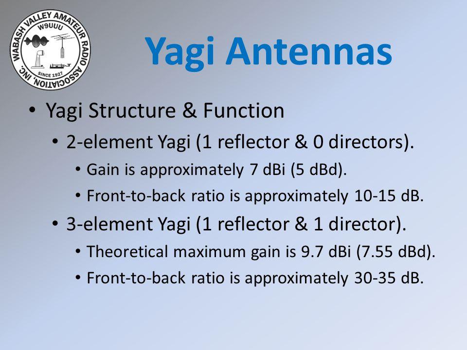 Yagi Antennas Yagi Structure & Function
