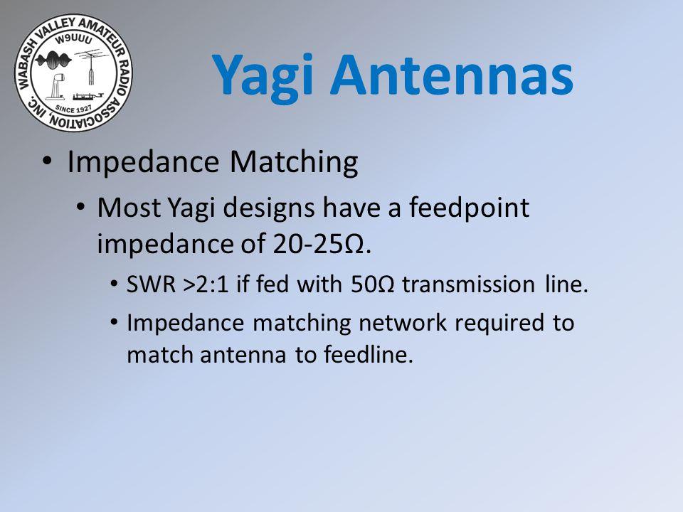 Yagi Antennas Impedance Matching