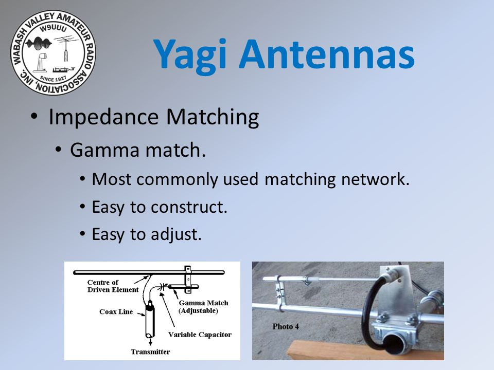 Yagi Antennas Impedance Matching Gamma match.