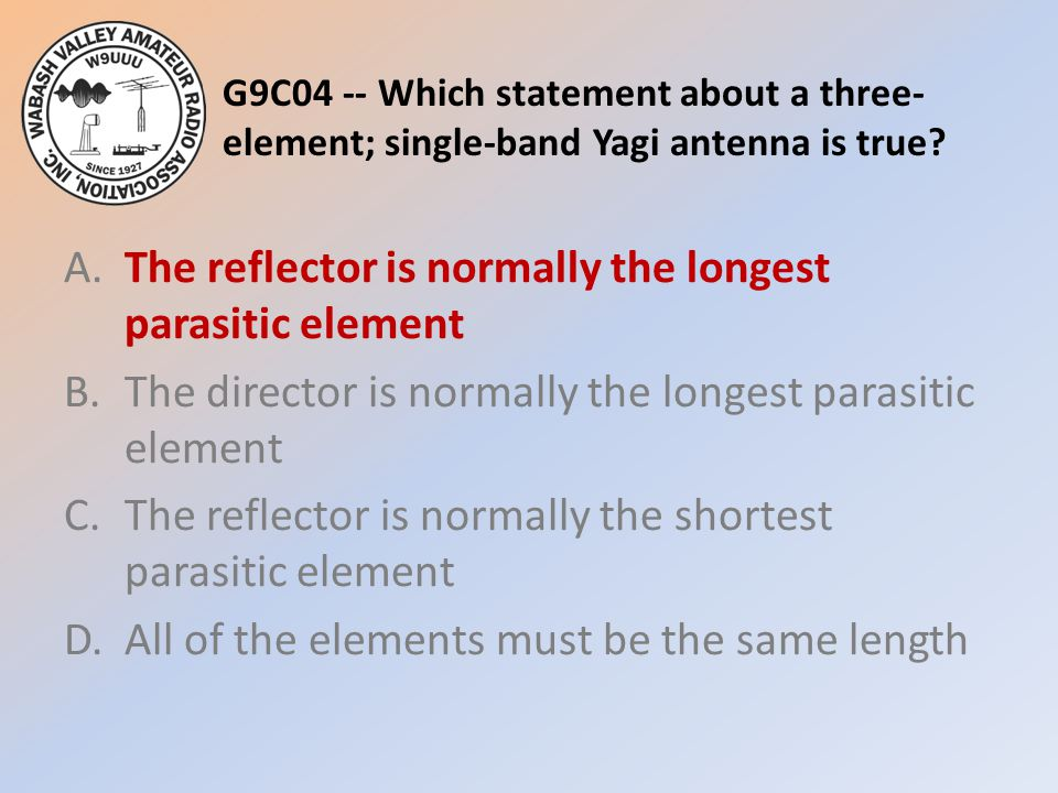 G9C04 -- Which statement about a three-element; single-band Yagi antenna is true