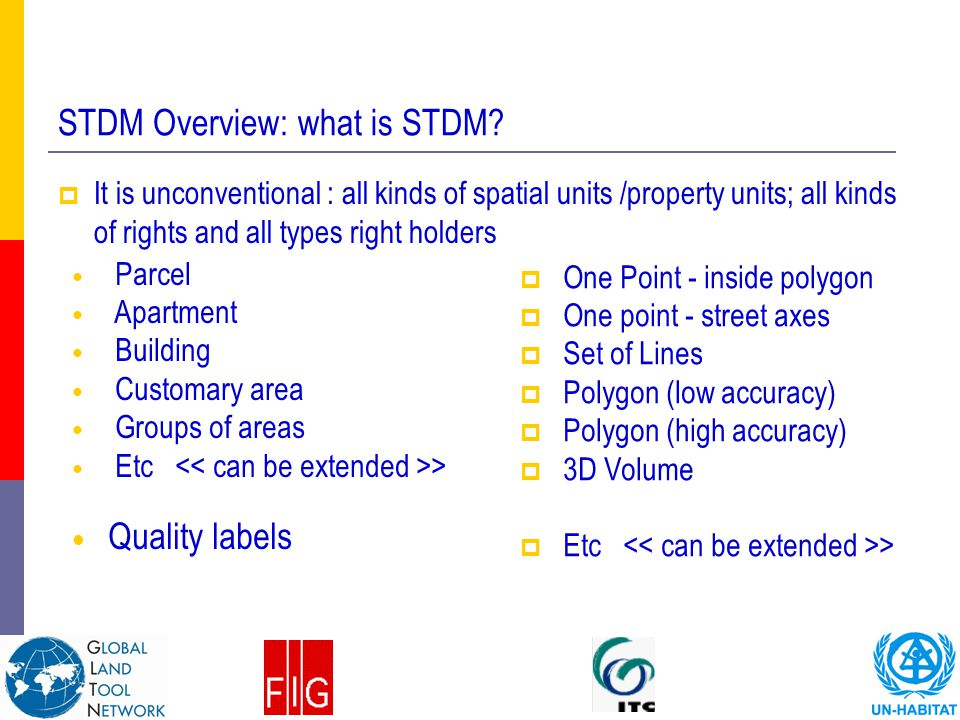 STDM Overview: what is STDM