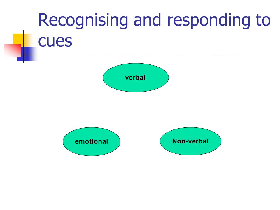 Recognising and responding to cues