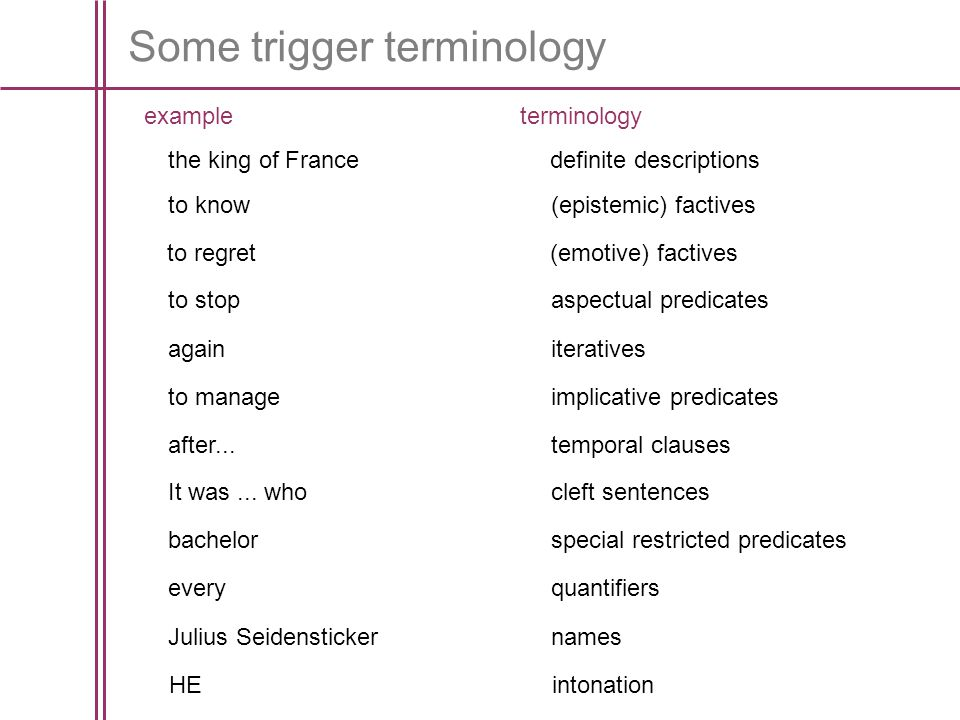 Some trigger terminology