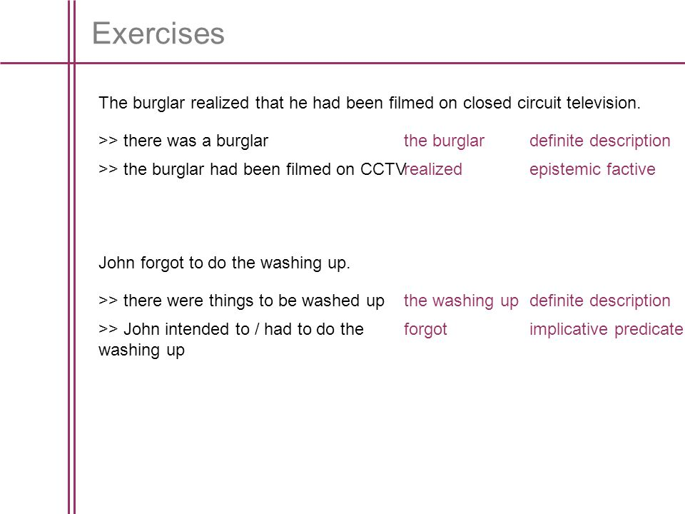 Exercises The burglar realized that he had been filmed on closed circuit television. >> there was a burglar.