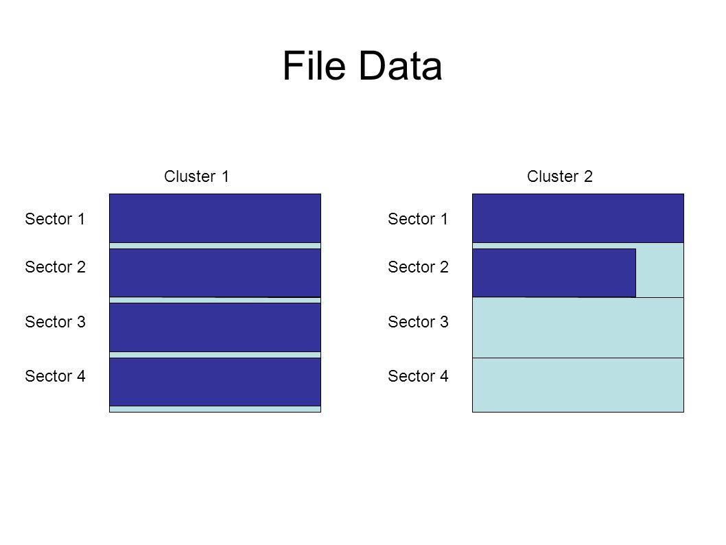 File Data Cluster 1 Cluster 2 Sector 1 Sector 1 Sector 2 Sector 2