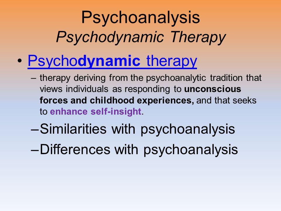 Psychoanalysis Psychodynamic Therapy