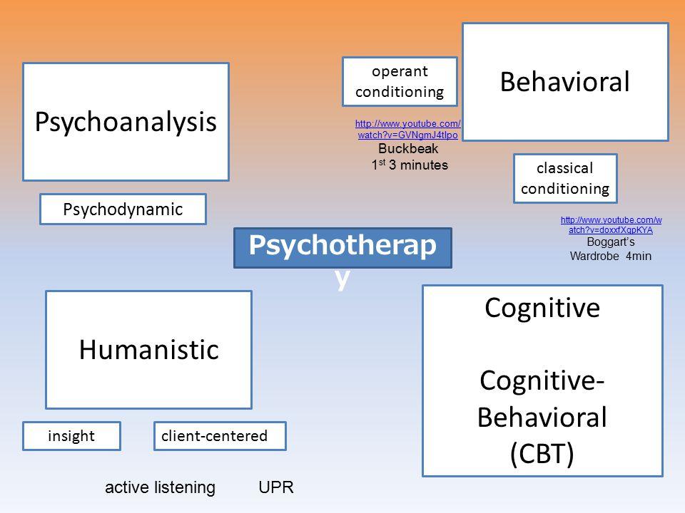 Cognitive-Behavioral (CBT) Humanistic