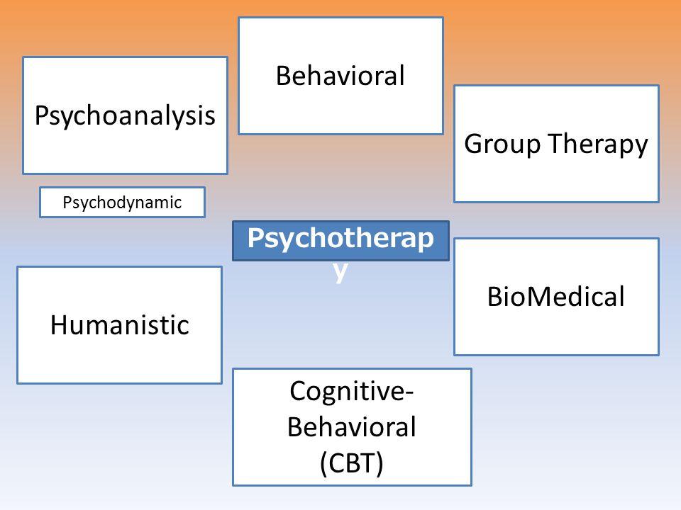 Cognitive-Behavioral