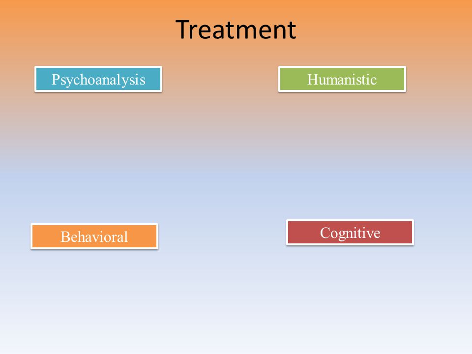 Treatment Psychoanalysis Humanistic Cognitive Behavioral