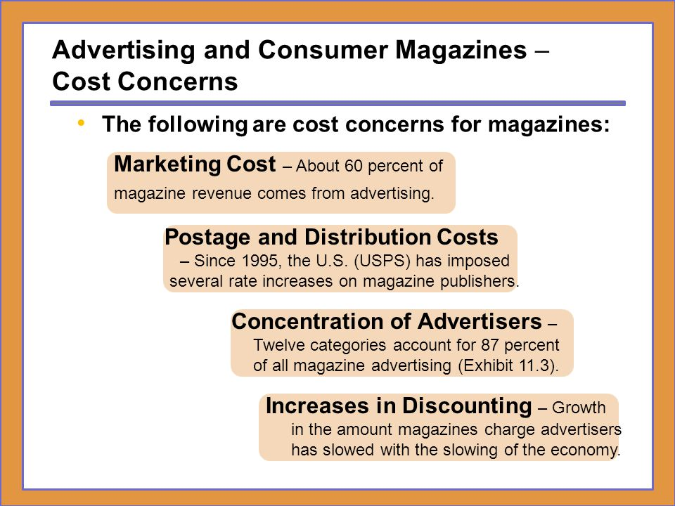 Advertising and Consumer Magazines – Cost Concerns