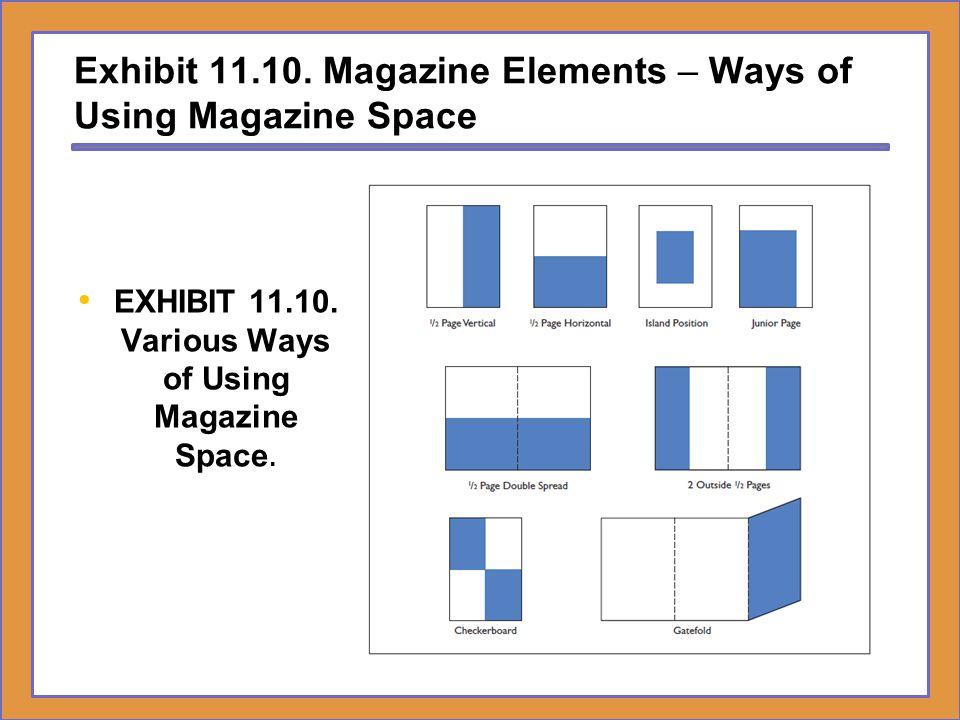Exhibit 11.10. Magazine Elements – Ways of Using Magazine Space