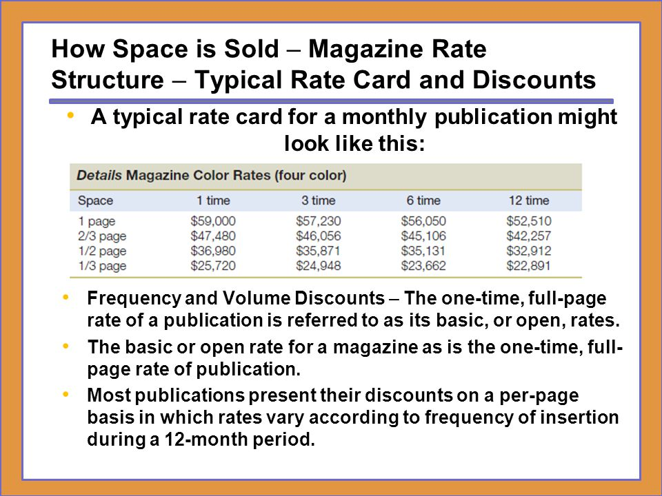 A typical rate card for a monthly publication might look like this: