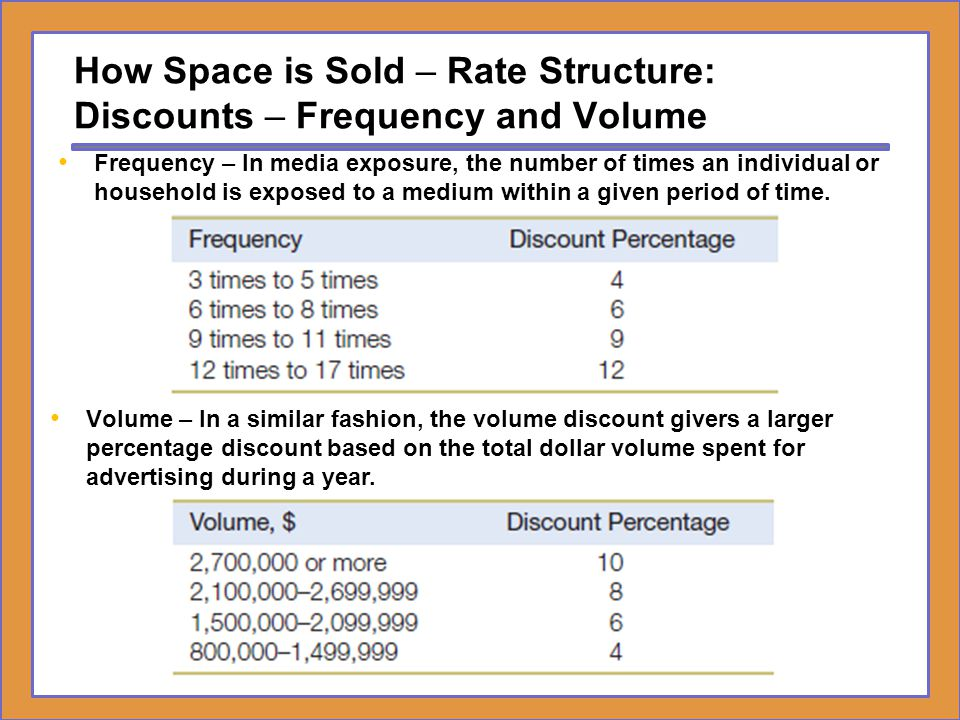 How Space is Sold – Rate Structure: Discounts – Frequency and Volume