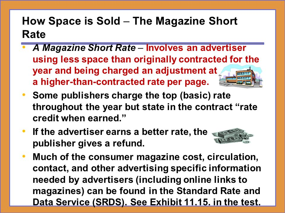 How Space is Sold – The Magazine Short Rate