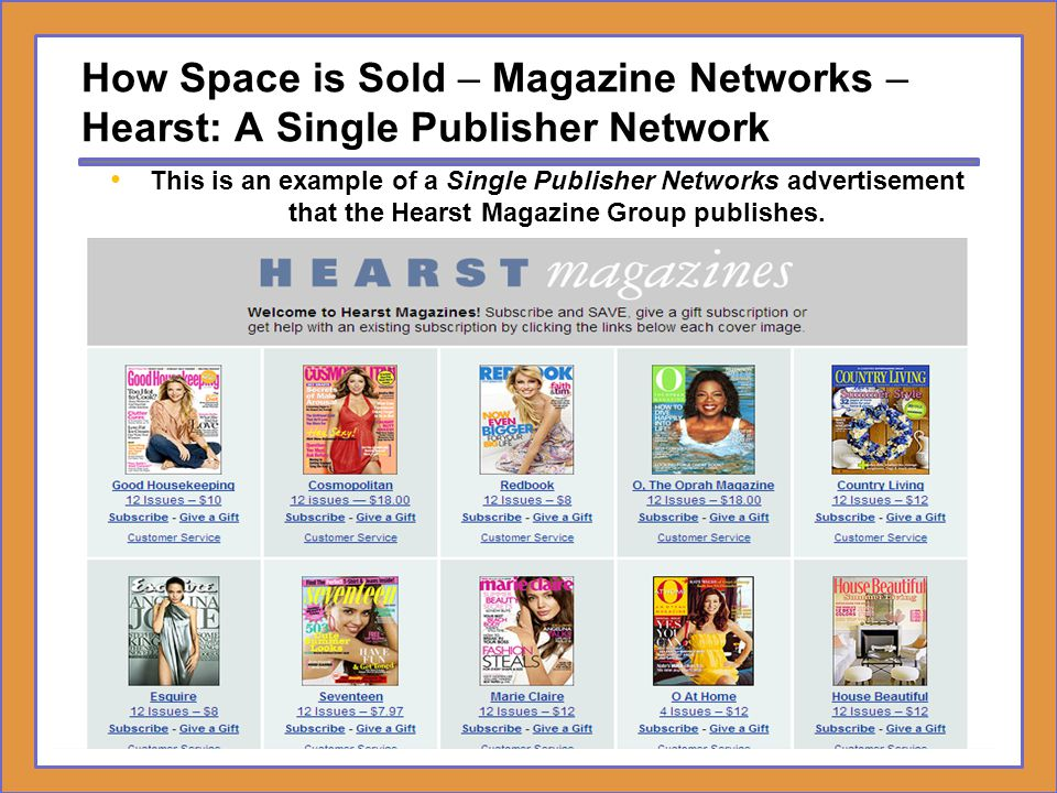 How Space is Sold – Magazine Networks – Hearst: A Single Publisher Network
