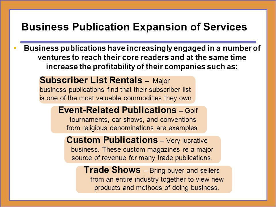 Business Publication Expansion of Services