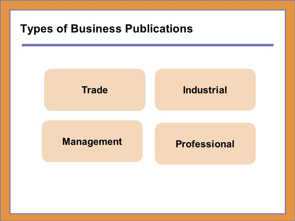 Types of Business Publications