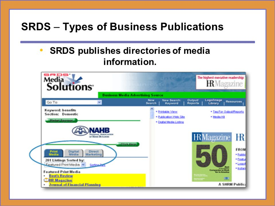 SRDS – Types of Business Publications