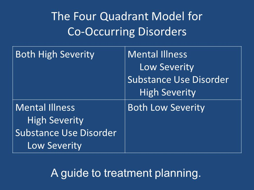 The Four Quadrant Model for Co-Occurring Disorders