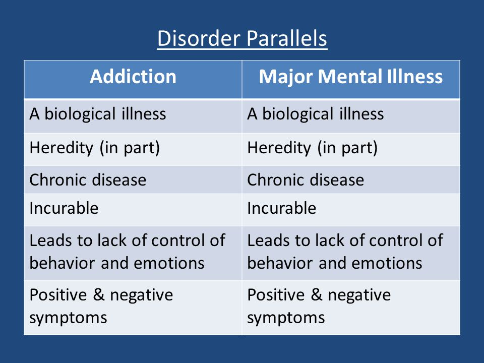 Disorder Parallels Addiction Major Mental Illness A biological illness