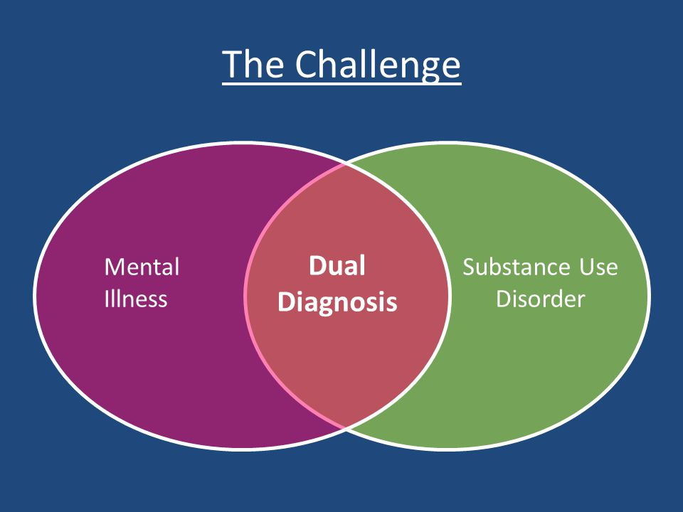 The Challenge Mental Illness Dual Diagnosis Substance Use Disorder