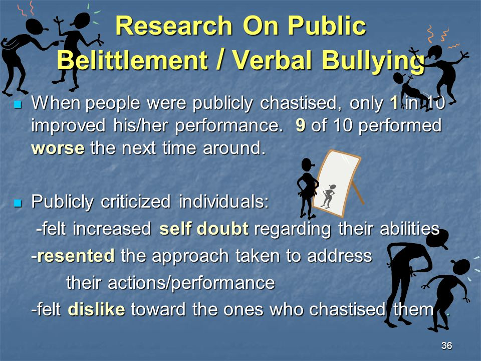 Research On Public Belittlement / Verbal Bullying