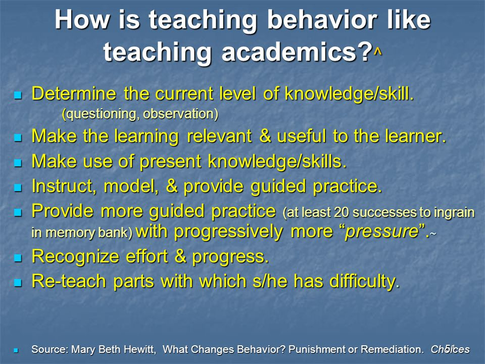 How is teaching behavior like teaching academics ^