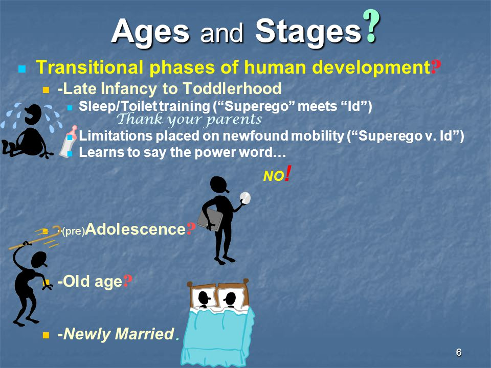 Ages and Stages Transitional phases of human development