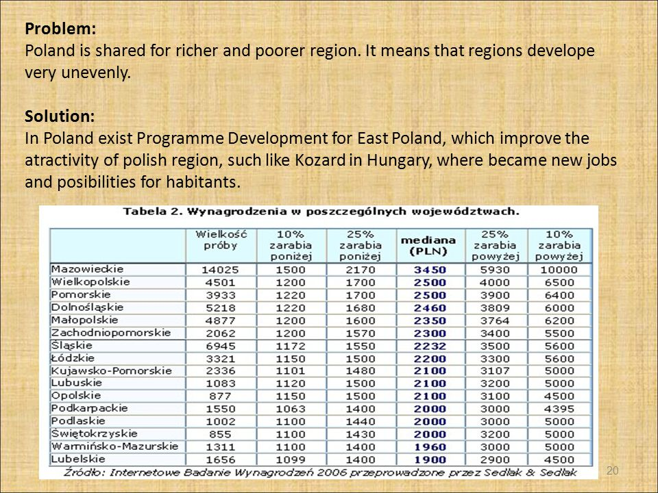 Problem: Poland is shared for richer and poorer region. It means that regions develope very unevenly.