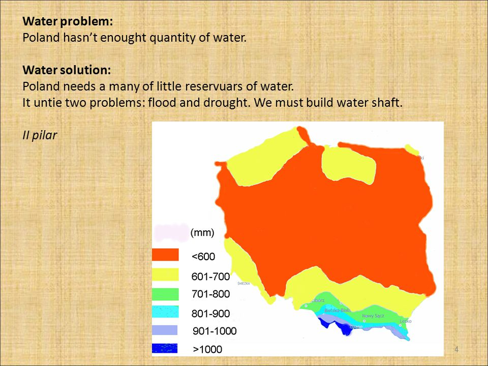 Water problem: Poland hasn't enought quantity of water. Water solution: Poland needs a many of little reservuars of water.