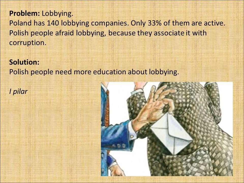 Problem: Lobbying.