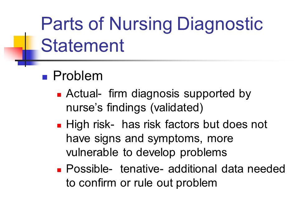 Parts of Nursing Diagnostic Statement