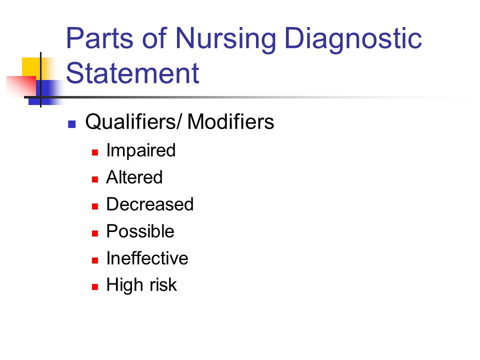 Parts of Nursing Diagnostic Statement