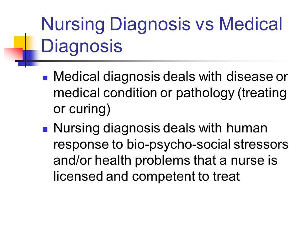 Nursing Diagnosis vs Medical Diagnosis
