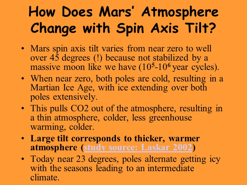 How Does Mars' Atmosphere Change with Spin Axis Tilt