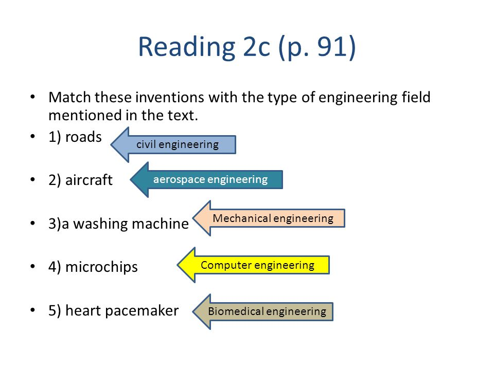 Reading 2c (p. 91) Match these inventions with the type of engineering field mentioned in the text.