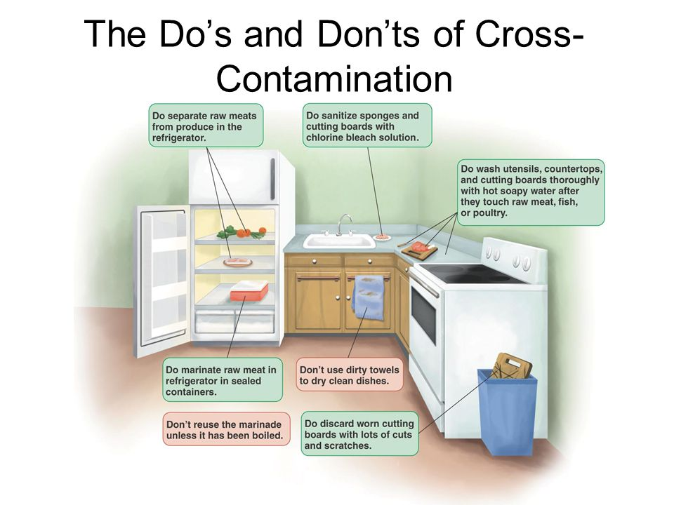 The Do's and Don'ts of Cross-Contamination