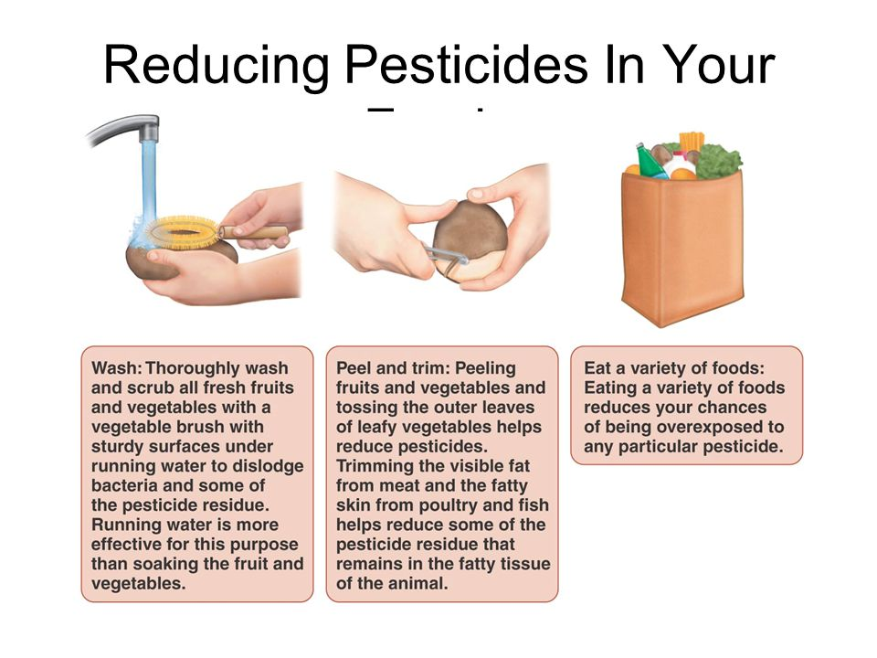 Reducing Pesticides In Your Foods